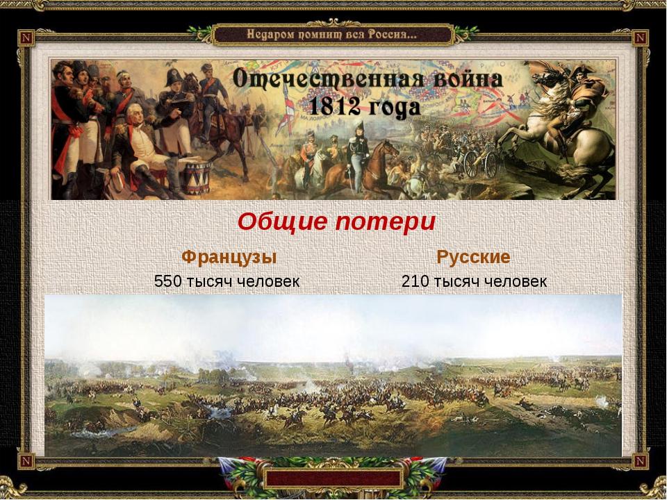 Общие потери ФранцузыРусские 550 тысяч человек210 тысяч человек