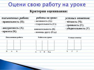 письменных работ: - правильность (П); - аккуратность (А); - красота (К); устн