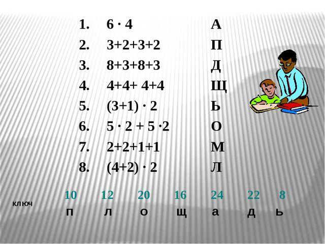 ключ п л о щ а д ь 10 12 20 16 24 22 8 1. 6 · 4 А 2. 3+2+3+2 П 3. 8+3+8+3 Д 4...