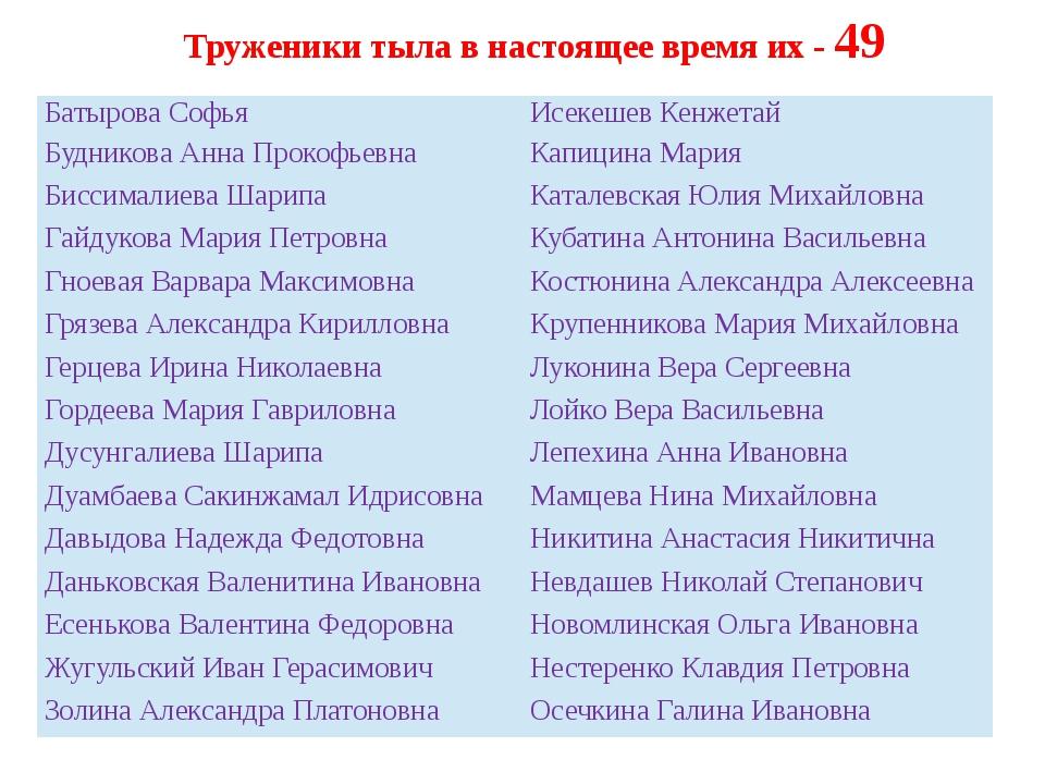 Труженики тыла в настоящее время их - 49 БатыроваСофья ИсекешевКенжетай Будн...