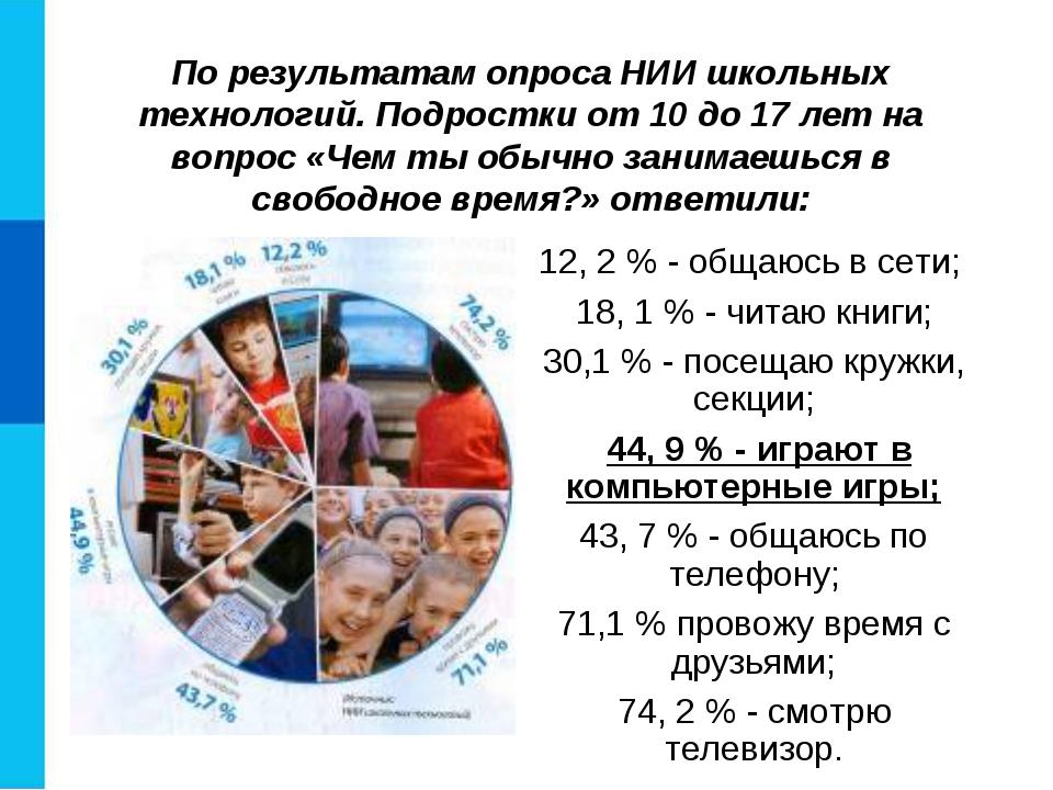 По результатам опроса НИИ школьных технологий. Подростки от 10 до 17 лет на в...