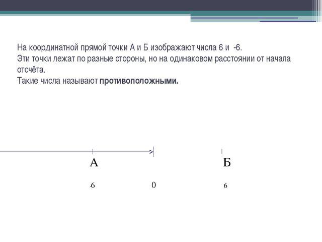 На координатной прямой точки А и Б изображают числа 6 и -6. Эти точки лежат п...