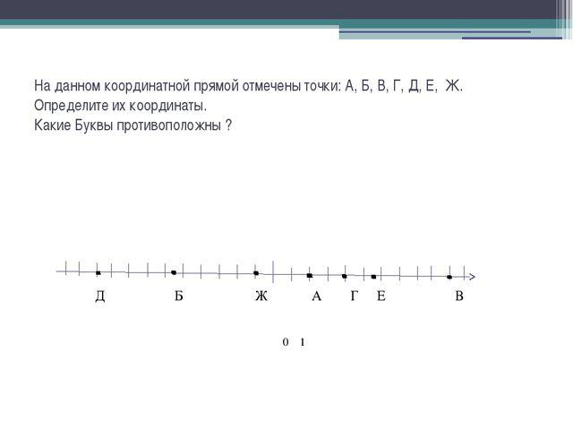На данном координатной прямой отмечены точки: А, Б, В, Г, Д, Е, Ж. Определите...