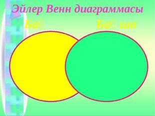 Эйлер Венн диаграммасы Бақ Бақша
