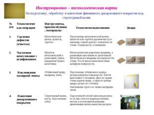 Инструкционно – технологическая карта На подготовку, обработку и нанесение фи