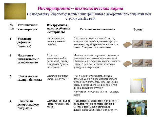 Инструкционно – технологическая карта На подготовку, обработку и нанесение фи...