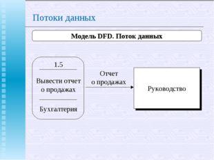 Потоки данных Модель DFD. Поток данных 1.5 Вывести отчет о продажах Бухгалтер