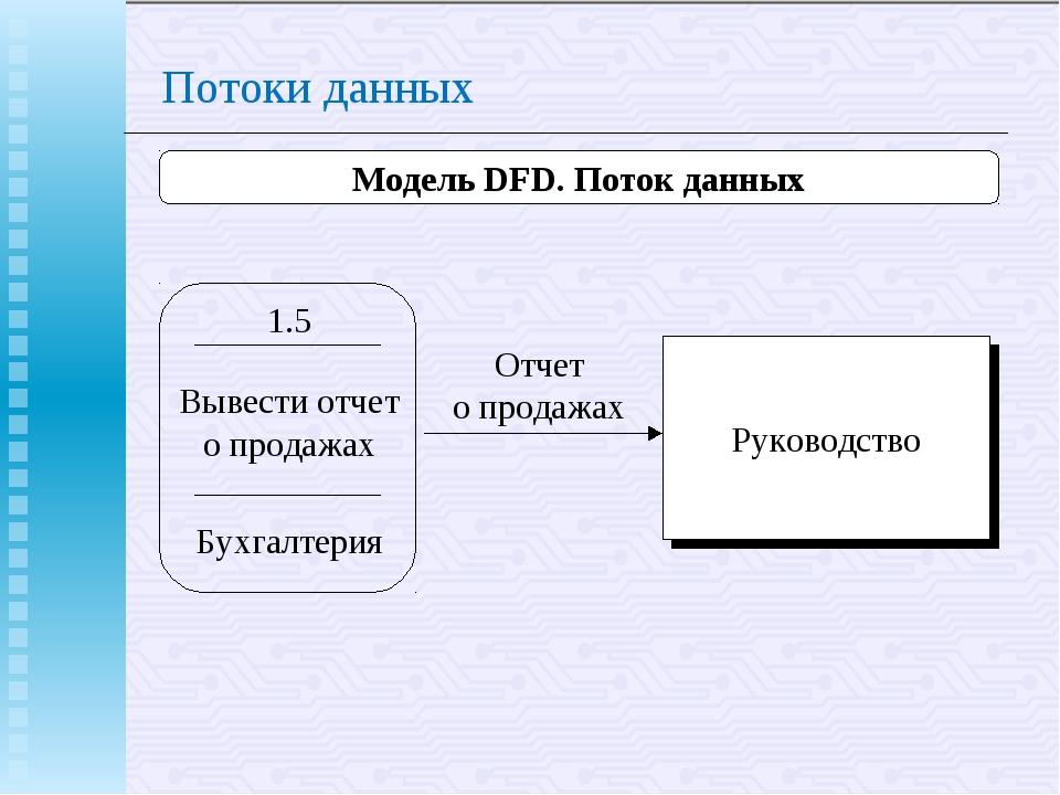 Потоки данных Модель DFD. Поток данных 1.5 Вывести отчет о продажах Бухгалтер...