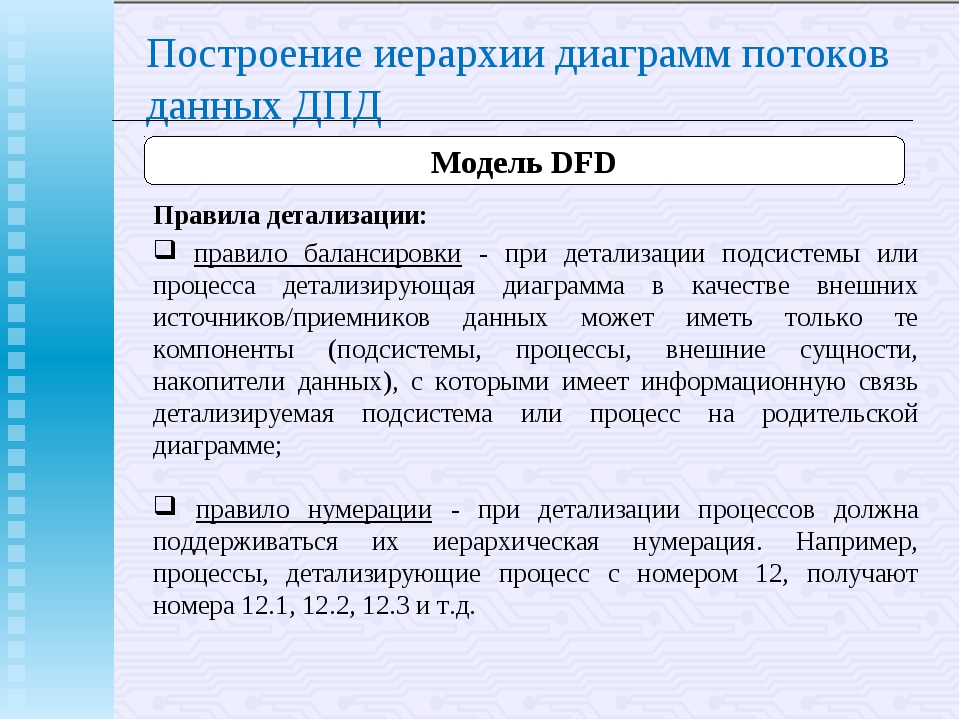 Построение иерархии диаграмм потоков данных ДПД Модель DFD Правила детализаци...