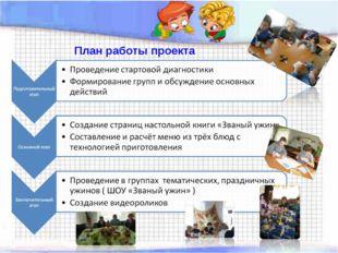 План работы проекта