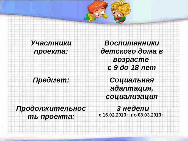 Участники проекта: Воспитанники детского дома в возрасте с 9 до 18 лет Предм...