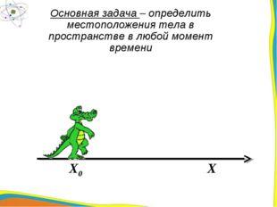 Основная задача – определить местоположения тела в пространстве в любой момен
