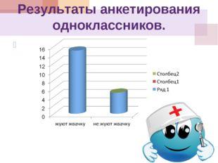 Результаты анкетирования одноклассников.