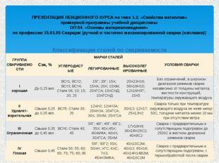 Классификация сталей по свариваемости ПРЕЗЕНТАЦИЯ ЛЕКЦИОННОГО КУРСА по теме 1