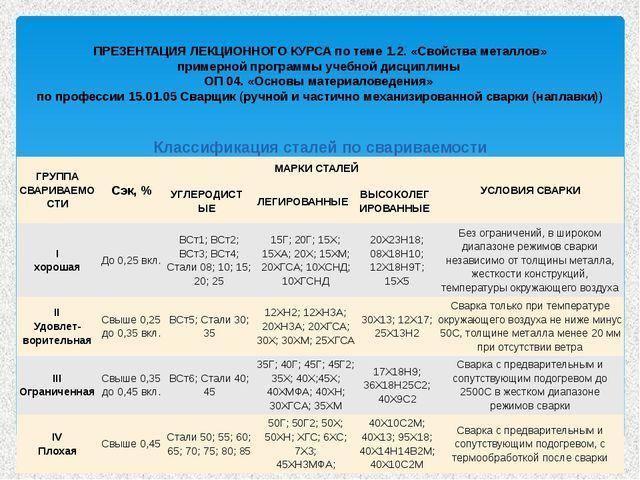 Классификация сталей по свариваемости ПРЕЗЕНТАЦИЯ ЛЕКЦИОННОГО КУРСА по теме 1...