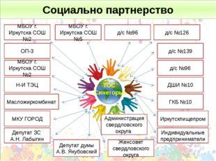 Социально партнерство ТОС Синегорье МБОУ г. Иркутска СОШ №2 МБОУ г. Иркутска