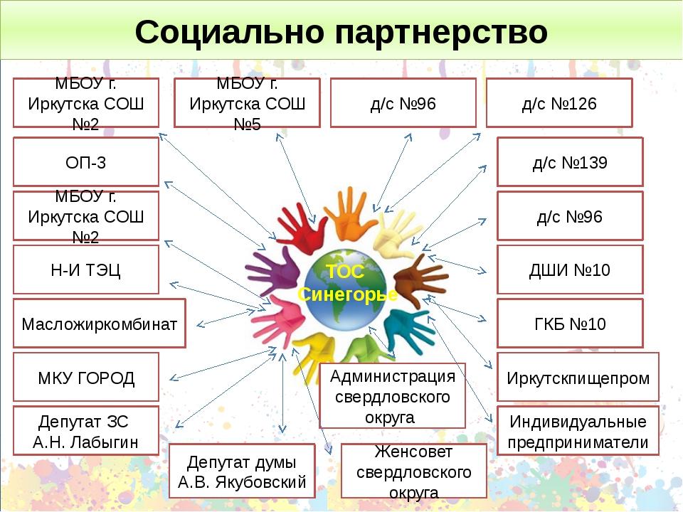 Социально партнерство ТОС Синегорье МБОУ г. Иркутска СОШ №2 МБОУ г. Иркутска...