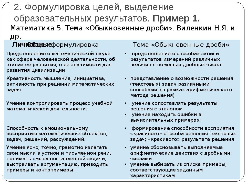 2. Формулировка целей, выделение образовательных результатов. Пример 1. Матем...