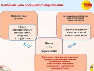 Основная цель российского образования Новая цель образования Инновационная э