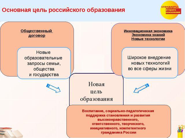 Основная цель российского образования Новая цель образования Инновационная э...