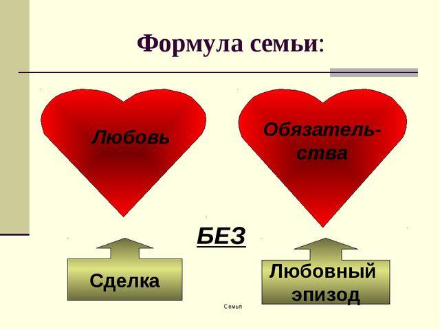 Семья Формула семьи: Обязатель- ства Любовь БЕЗ Сделка Любовный эпизод Семья