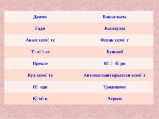 ДаимиВакытлыча ГадиКатлаулы Акыл хезмәтеФизик хезмәт ТүләүлеБушлай Ирекле