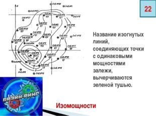 Название изогнутых линий, соединяющих точки с одинаковыми мощностями залежи,