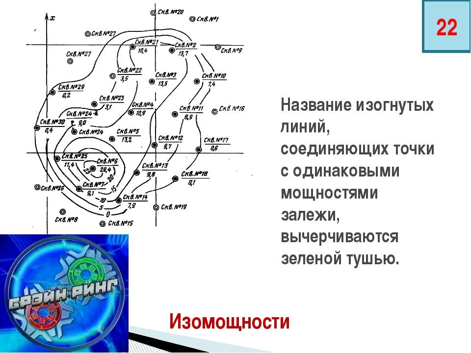 Название изогнутых линий, соединяющих точки с одинаковыми мощностями залежи,...