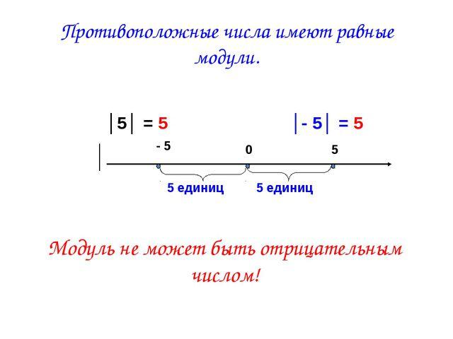 Противоположные числа имеют равные модули. Модуль не может быть отрицательны...