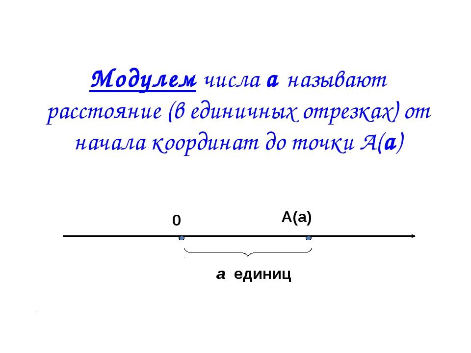 Модулем числа а называют расстояние (в единичных отрезках) от начала координа...