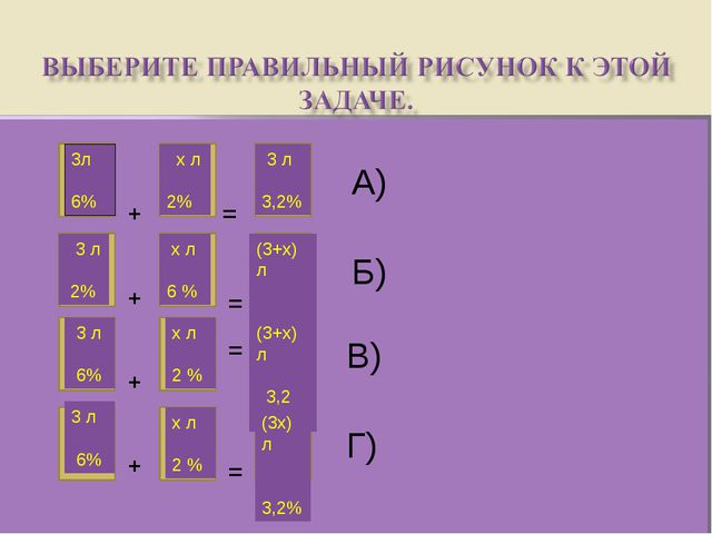 3л 6% 3 л 6% (3+х) л 3,2% х л 6 % 3 л 2% х л 2% 3 л 3,2% х л 2 % 3 л 6% (3+х...