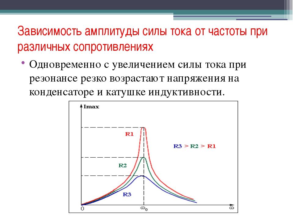 Зависимость амплитуды силы тока от частоты при различных сопротивлениях Однов...