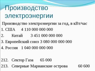 Производство электроэнергии Производство электроэнергии за год, в кВт/час 1.