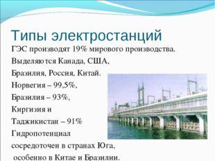 Типы электростанций ГЭС производят 19% мирового производства. Выделяются Кана