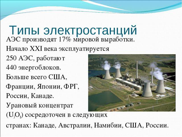 Типы электростанций АЭС производят 17% мировой выработки. Начало ХХI века экс...