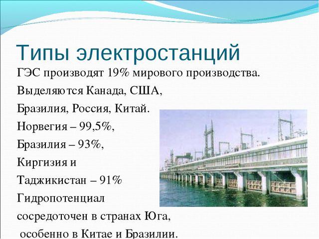 Типы электростанций ГЭС производят 19% мирового производства. Выделяются Кана...