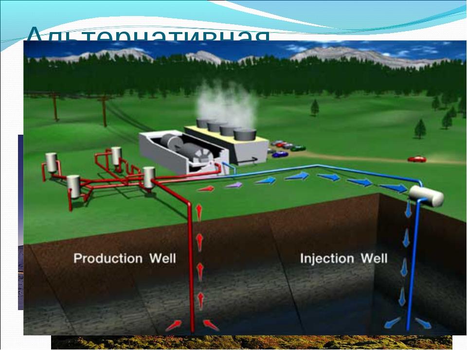 Альтернативная энергетика Геотермальные электростанции