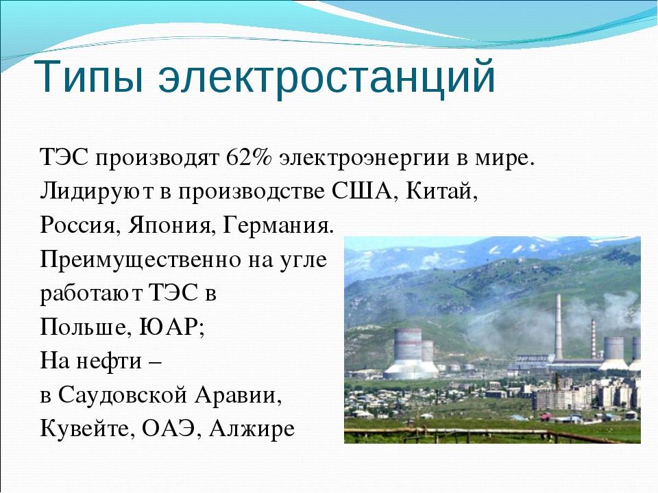 Типы электростанций ТЭС производят 62% электроэнергии в мире. Лидируют в прои...
