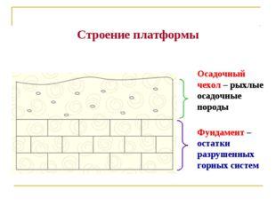 Строение платформы Фундамент – остатки разрушенных горных систем Осадочный че