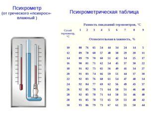 Психрометр (от греческого «психрос»- влажный )  Психрометрическая таблица Су