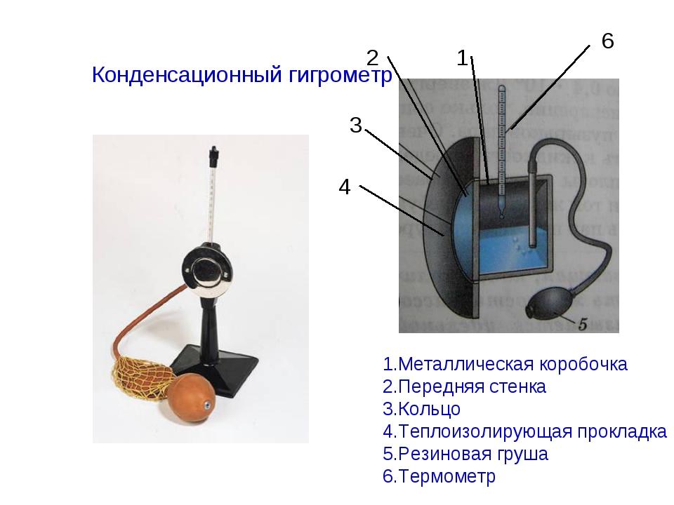 Конденсационный гигрометр 4 3 2 1 6 1.Металлическая коробочка 2.Передняя стен...