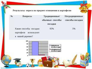 Результаты опроса на предмет отношения к картофелю № Вопросы Традиционные/ об