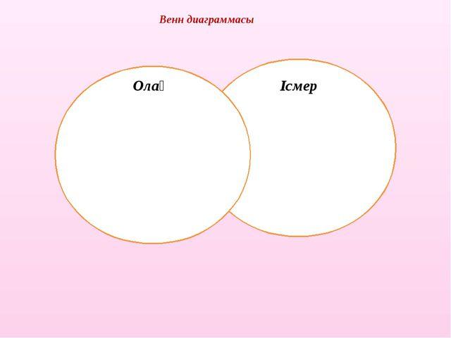 Олақ Ісмер Венн диаграммасы