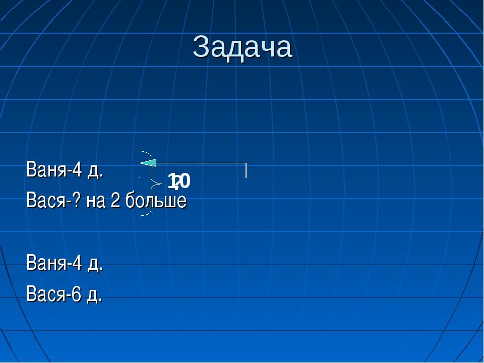 Задача Ваня-4 д. Вася-? на 2 больше Ваня-4 д. Вася-6 д. ? 10