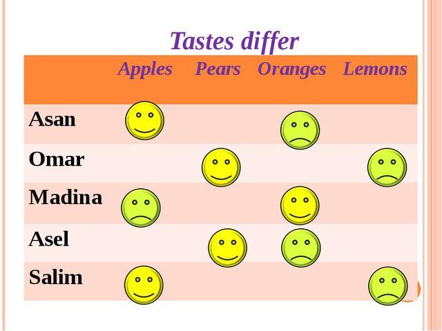 Tastes differ Apples Pears Oranges Lemons Asan Omar Madina Asel Salim