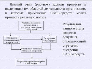 Данный этап (рисунок) должен привести к выделению тех областей деятельности
