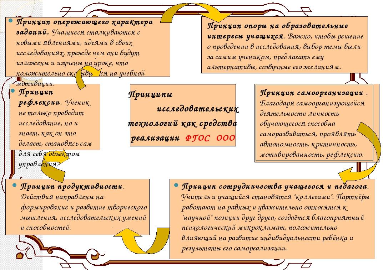 Принцип опоры на образовательные интересы учащихся. Важно, чтобы решение о п...