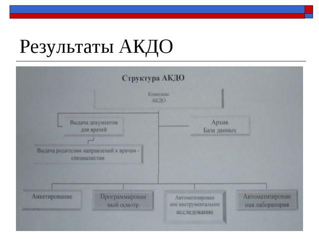 Результаты АКДО
