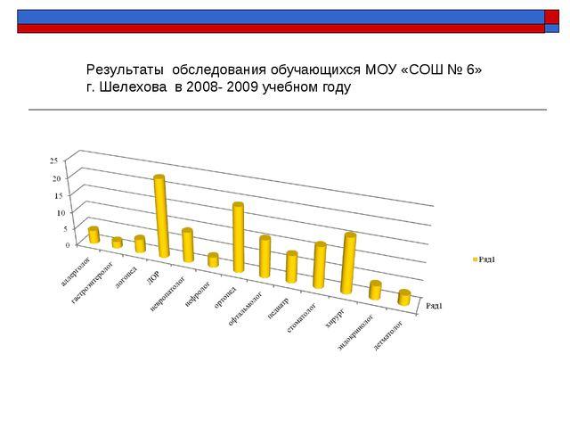 Результаты обследования обучающихся МОУ «СОШ № 6» г. Шелехова в 2008- 2009 уч...