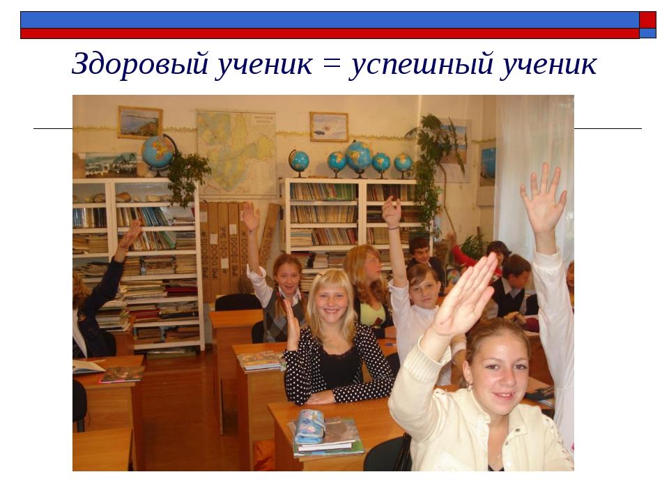 Здоровый ученик = успешный ученик